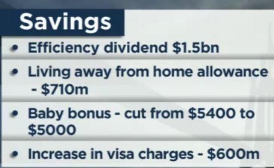 australia budget cut 2011